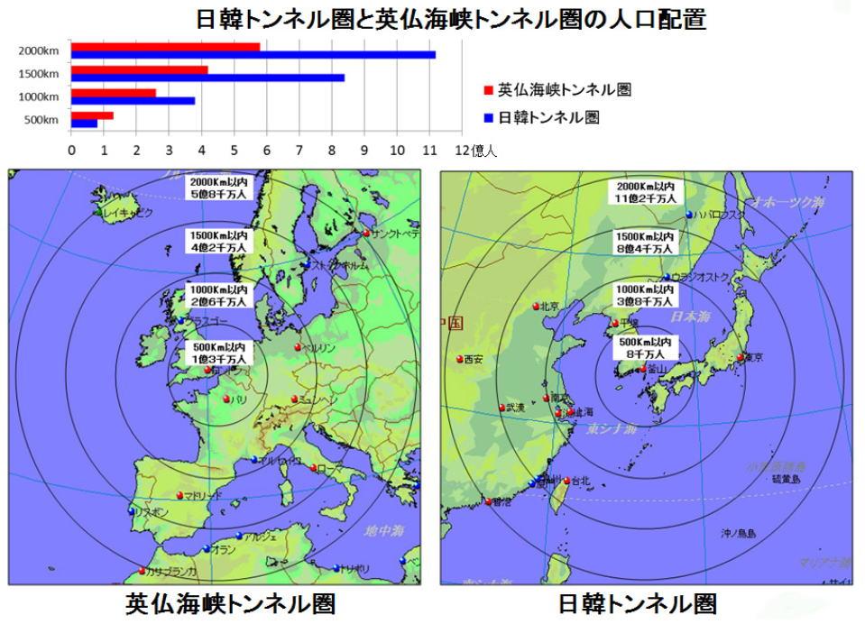 日韓トンネルの歴史と英仏海峡トンネルとの比較